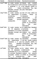 Estudios-excluidos-del meta-analisistn_